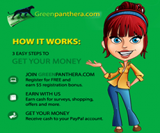 Green Panthera